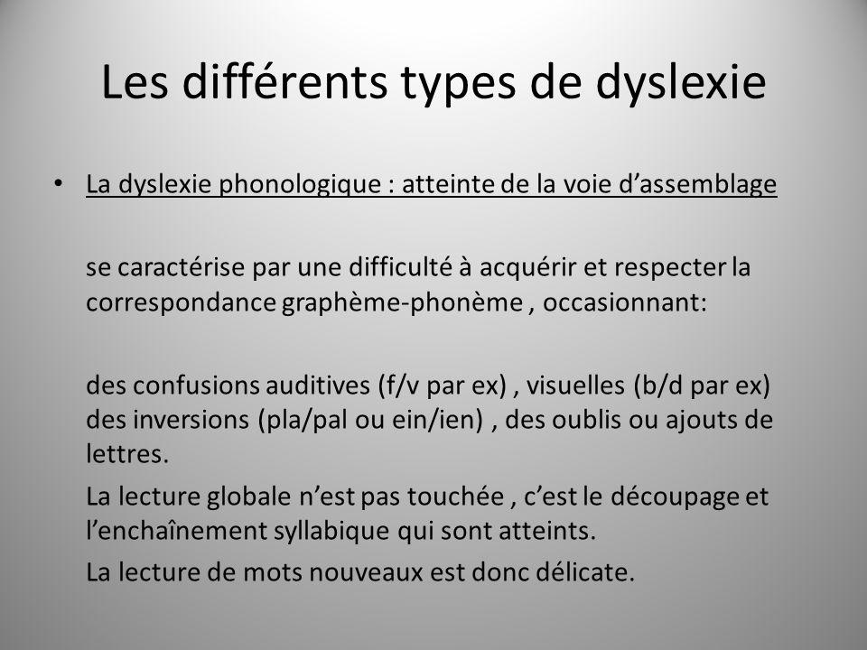 Les différents types de dyslexie La dyslexie phonologique : atteinte de la voie dassemblage se caractérise par une difficulté à acquérir et respecter