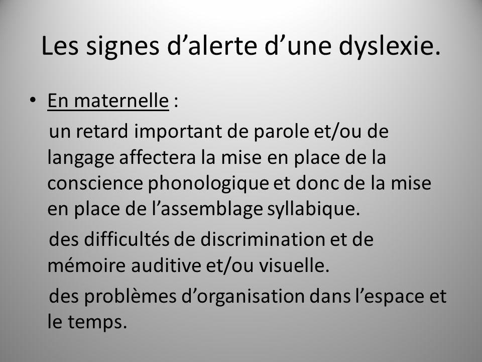 Les signes dalerte dune dyslexie. En maternelle : un retard important de parole et/ou de langage affectera la mise en place de la conscience phonologi