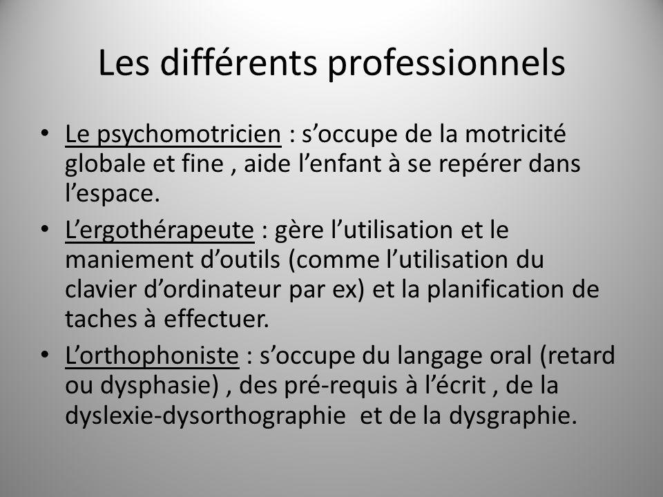 Les différents professionnels Le psychomotricien : soccupe de la motricité globale et fine, aide lenfant à se repérer dans lespace. Lergothérapeute :