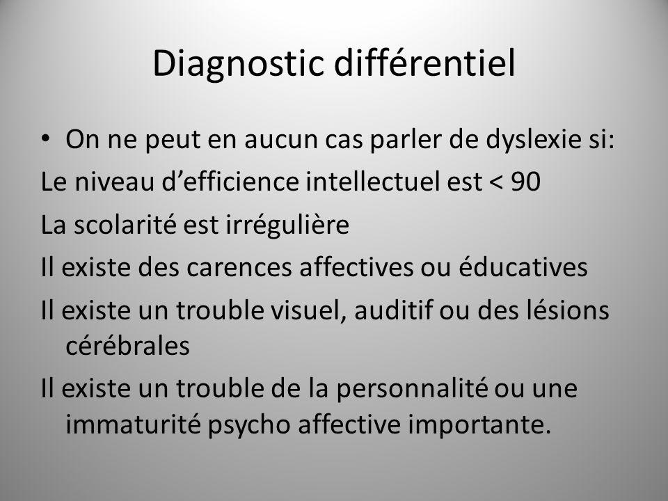 Diagnostic différentiel On ne peut en aucun cas parler de dyslexie si: Le niveau defficience intellectuel est < 90 La scolarité est irrégulière Il exi