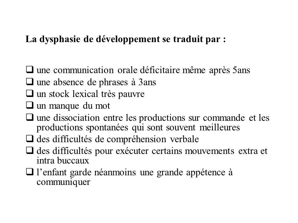 La dysphasie de développement se traduit par : une communication orale déficitaire même après 5ans une absence de phrases à 3ans un stock lexical très
