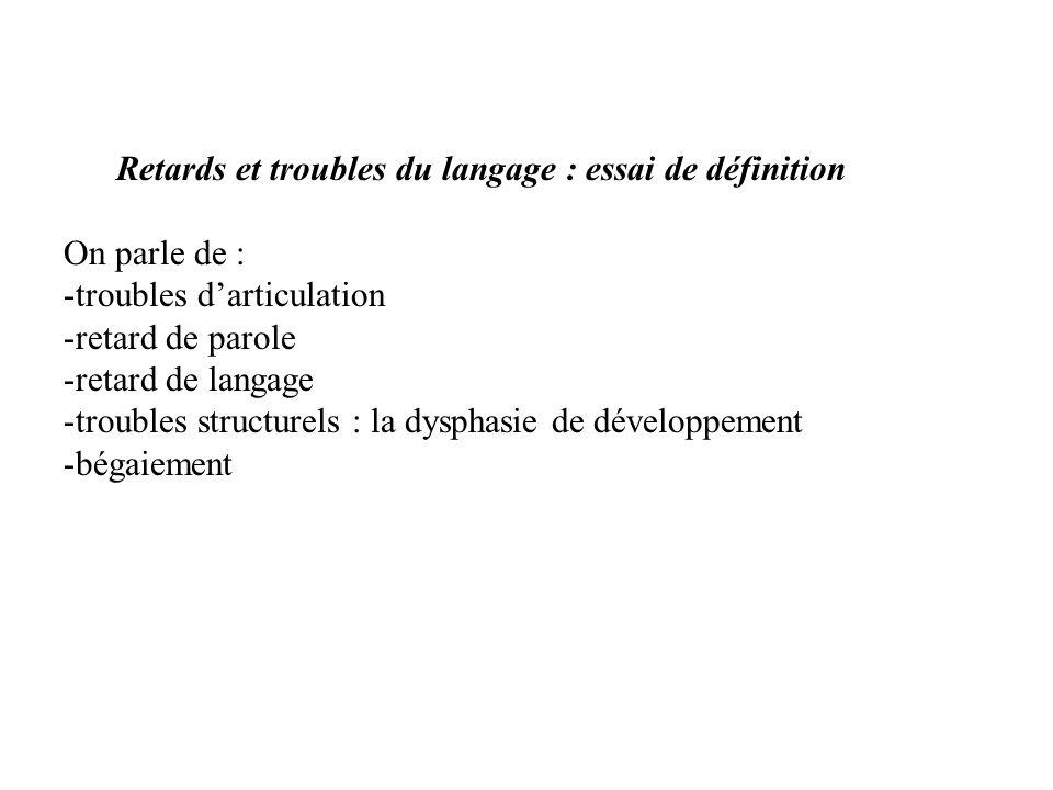Retards et troubles du langage : essai de définition On parle de : -troubles darticulation -retard de parole -retard de langage -troubles structurels