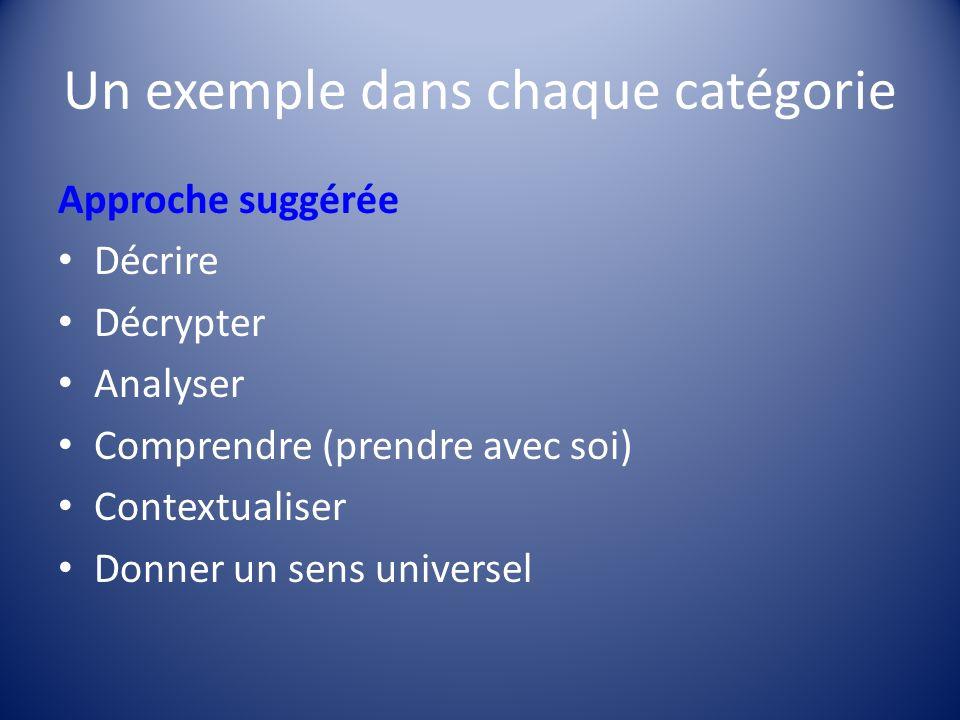 Un exemple dans chaque catégorie Approche suggérée Décrire Décrypter Analyser Comprendre (prendre avec soi) Contextualiser Donner un sens universel
