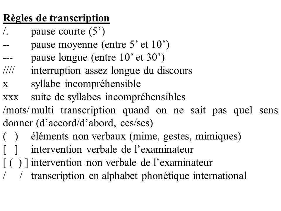 Règles de transcription /. pause courte (5) --pause moyenne (entre 5 et 10) ---pause longue (entre 10 et 30) ////interruption assez longue du discours