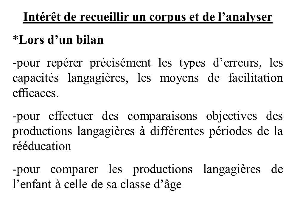 *Lors dun travail de recherche -pour recueillir des échantillons de langue -établir des normes selon la population choisie, la région dorigine -analyser lévolution de la prononciation et de la syntaxe dune langue