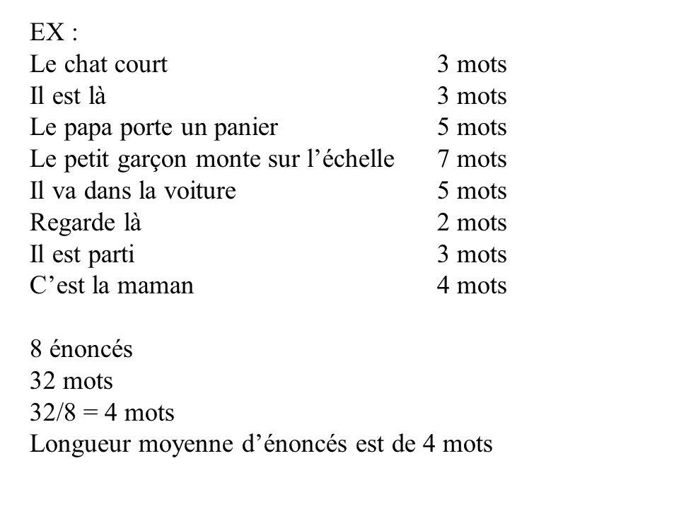 Normes de référence de Mme Le Normand (chercheur en linguistique) à 2 ans : LME = 1,5 mot à 2 ans 6 mois : LME = 2,4 mots à 2 ans 9 mois : LME = 3,2 mots à 3 ans : LME = 3,4 mots à 3 ans 3 moisLME = 3,7 mots à 3 ans 6 moisLME = 4,4 mots à 3 ans 9 mois : LME = 4 mots à 4 ans : LME = 5 mots à 5 ans : LME = 8 mots