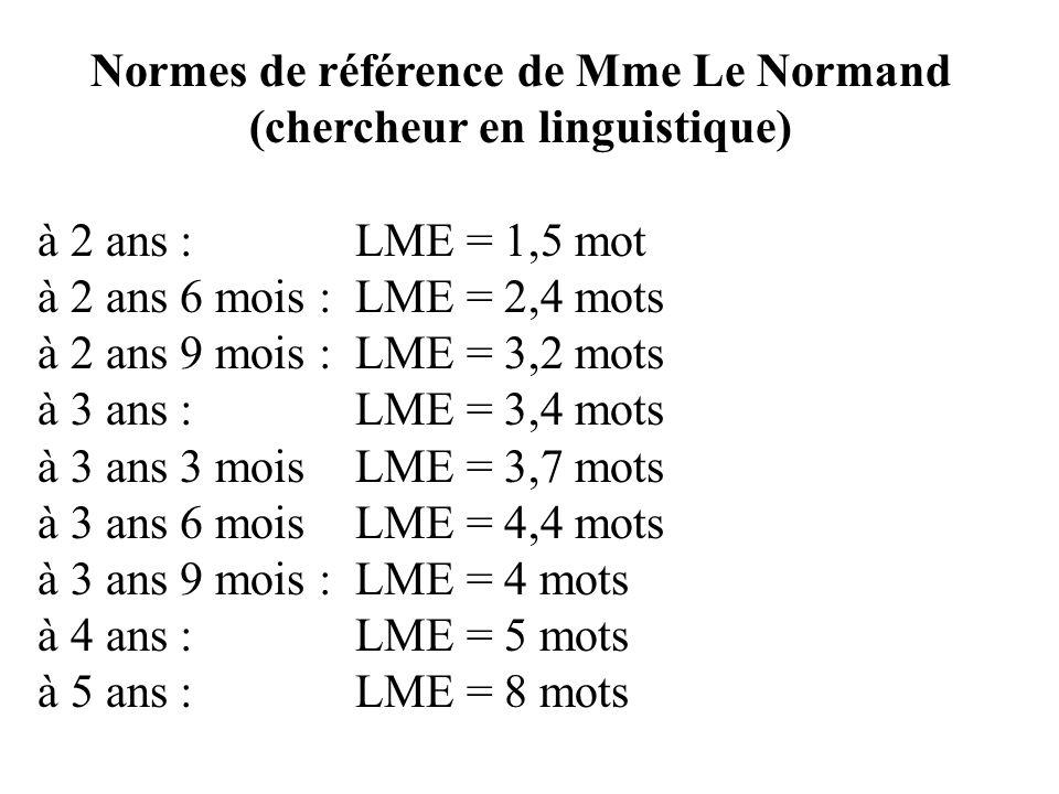 Normes de référence de Mme Le Normand (chercheur en linguistique) à 2 ans : LME = 1,5 mot à 2 ans 6 mois : LME = 2,4 mots à 2 ans 9 mois : LME = 3,2 m