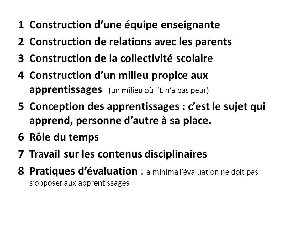 1Construction dune équipe enseignante 2Construction de relations avec les parents 3Construction de la collectivité scolaire 4Construction dun milieu p