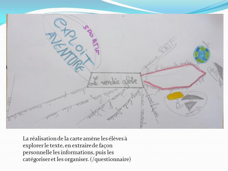 La réalisation de la carte amène les élèves à explorer le texte, en extraire de façon personnelle les informations, puis les catégoriser et les organiser.