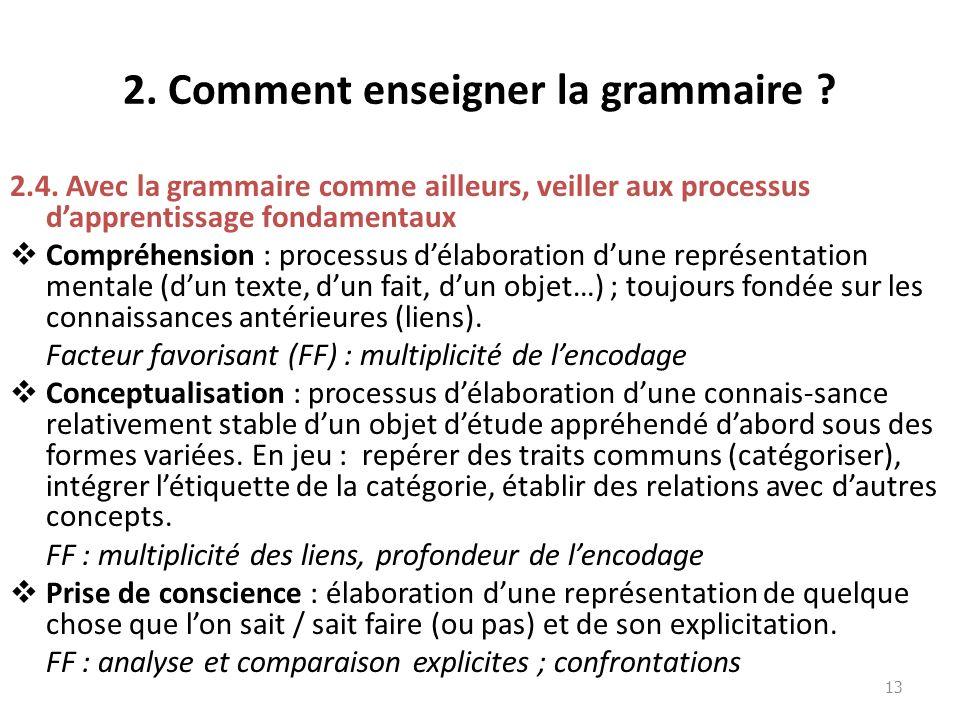 2. Comment enseigner la grammaire ? 2.4. Avec la grammaire comme ailleurs, veiller aux processus dapprentissage fondamentaux Compréhension : processus