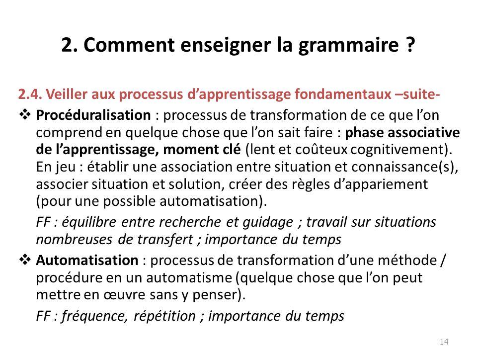 2. Comment enseigner la grammaire ? 2.4. Veiller aux processus dapprentissage fondamentaux –suite- Procéduralisation : processus de transformation de