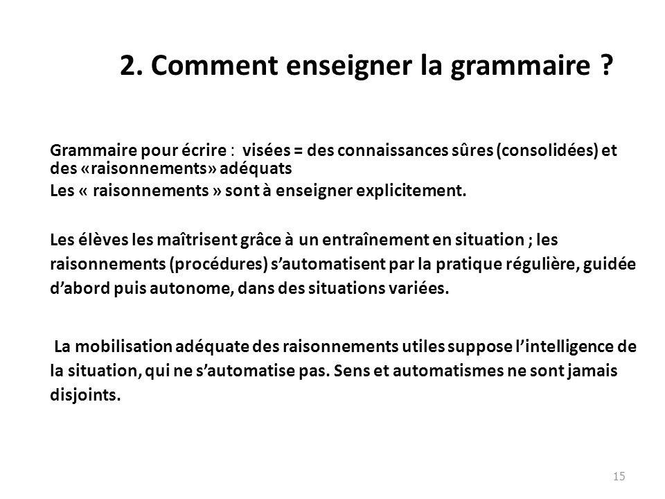 2. Comment enseigner la grammaire ? Grammaire pour écrire : visées = des connaissances sûres (consolidées) et des «raisonnements» adéquats Les « raiso