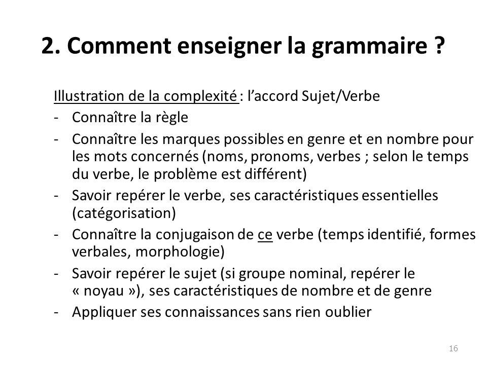 2. Comment enseigner la grammaire ? Illustration de la complexité : laccord Sujet/Verbe -Connaître la règle -Connaître les marques possibles en genre