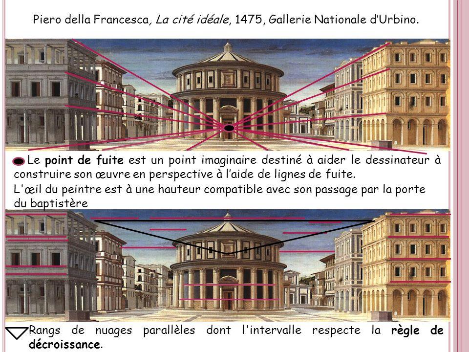 Piero della Francesca, La cité idéale, 1475, Gallerie Nationale dUrbino. Le point de fuite est un point imaginaire destiné à aider le dessinateur à co