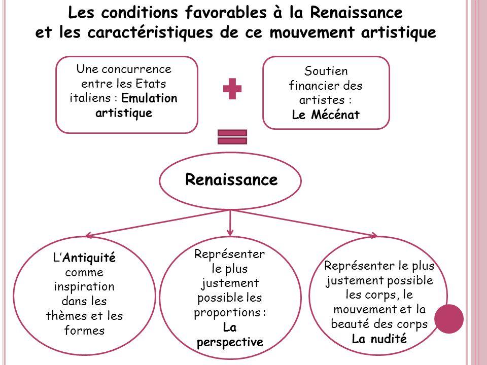 Les conditions favorables à la Renaissance et les caractéristiques de ce mouvement artistique Renaissance Une concurrence entre les Etats italiens : E