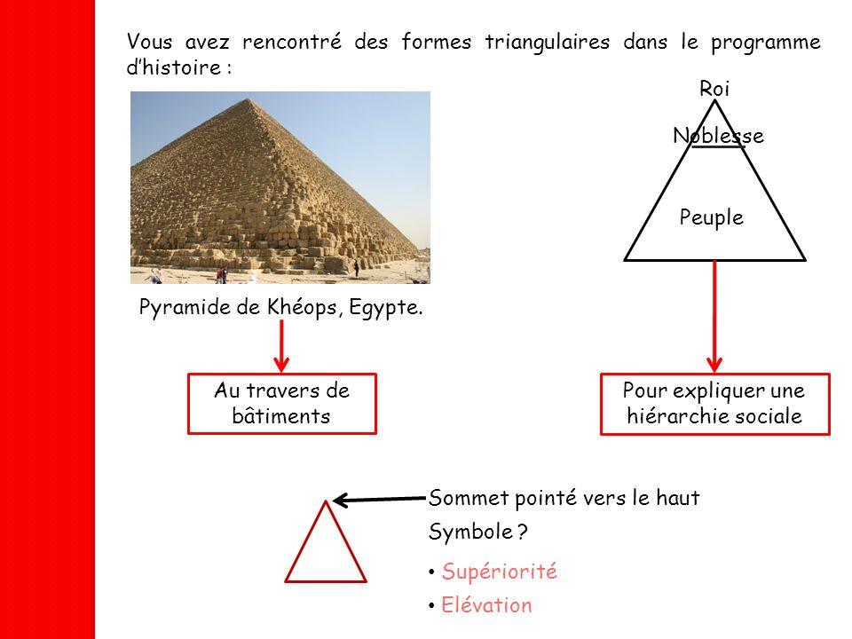Vous avez rencontré des formes triangulaires dans le programme dhistoire : Pyramide de Khéops, Egypte. Roi Noblesse Peuple Au travers de bâtiments Pou