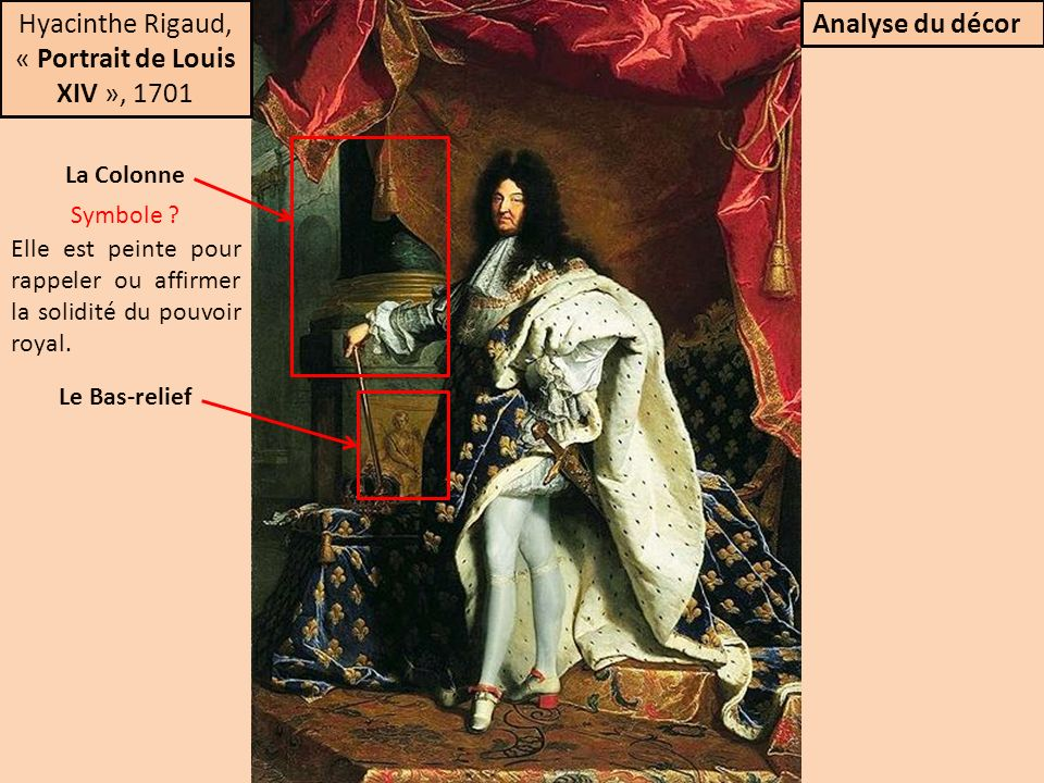 Hyacinthe Rigaud, « Portrait de Louis XIV », 1701 Analyse du décor Elle est peinte pour rappeler ou affirmer la solidité du pouvoir royal. La Colonne