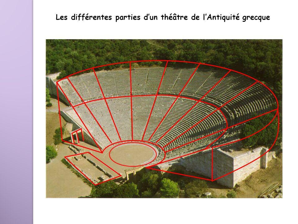 Les différentes parties dun théâtre de lAntiquité grecque