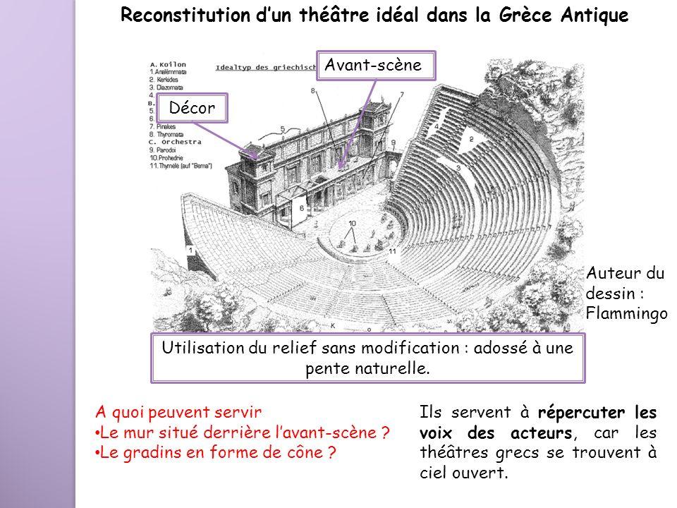 Décor Avant-scène Reconstitution dun théâtre idéal dans la Grèce Antique A quoi peuvent servir Le mur situé derrière lavant-scène ? Le gradins en form