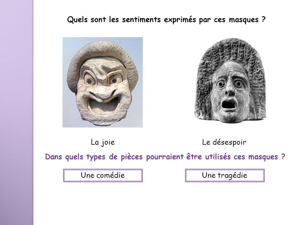 Quels sont les sentiments exprimés par ces masques ? La joieLe désespoir Dans quels types de pièces pourraient être utilisés ces masques ? Une comédie