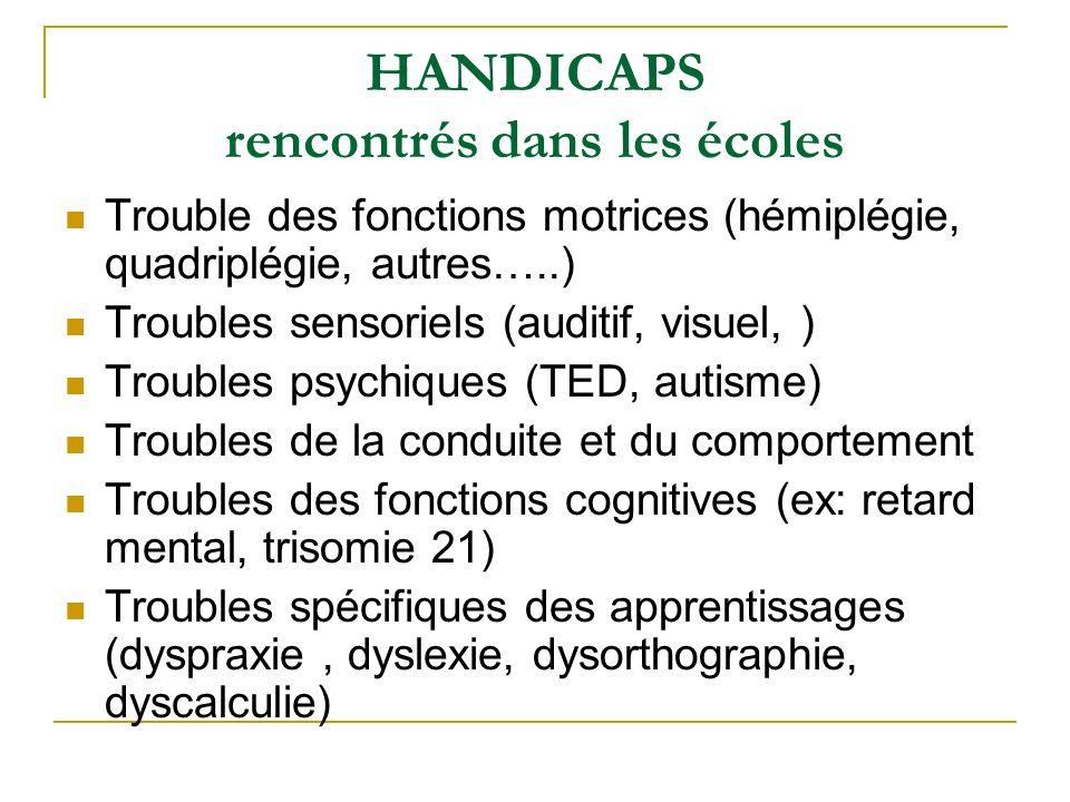 HANDICAPS rencontrés dans les écoles Trouble des fonctions motrices (hémiplégie, quadriplégie, autres…..) Troubles sensoriels (auditif, visuel, ) Troubles psychiques (TED, autisme) Troubles de la conduite et du comportement Troubles des fonctions cognitives (ex: retard mental, trisomie 21) Troubles spécifiques des apprentissages (dyspraxie, dyslexie, dysorthographie, dyscalculie)