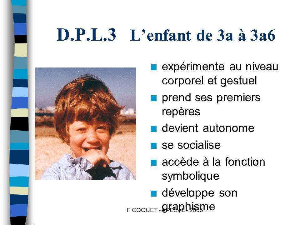 F COQUET - APESAL - 2005 D.P.L.3 Lenfant de 3a à 3a6 n expérimente au niveau corporel et gestuel n prend ses premiers repères n devient autonome n se