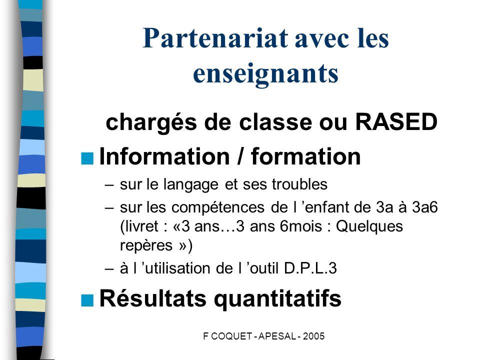 F COQUET - APESAL - 2005 Partenariat avec les enseignants chargés de classe ou RASED n Information / formation –sur le langage et ses troubles –sur le