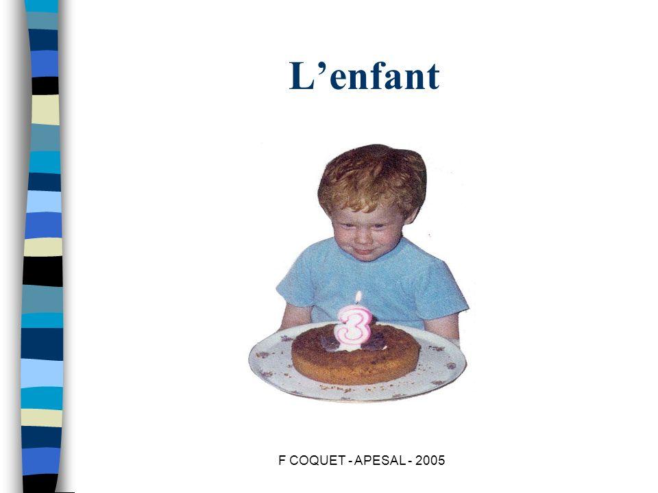 F COQUET - APESAL - 2005 D.P.L.3 Lenfant de 3a à 3a6 n expérimente au niveau corporel et gestuel n prend ses premiers repères n devient autonome n se socialise n accède à la fonction symbolique n développe son graphisme