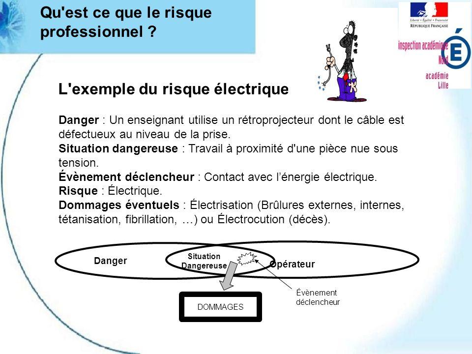 L'exemple du risque électrique Danger : Un enseignant utilise un rétroprojecteur dont le câble est défectueux au niveau de la prise. Situation dangere