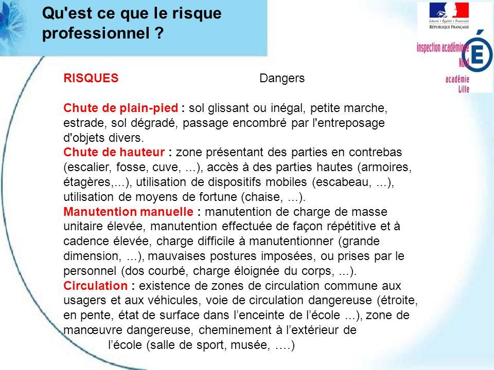 Qu'est ce que le risque professionnel ? RISQUES Dangers Chute de plain-pied : sol glissant ou inégal, petite marche, estrade, sol dégradé, passage enc