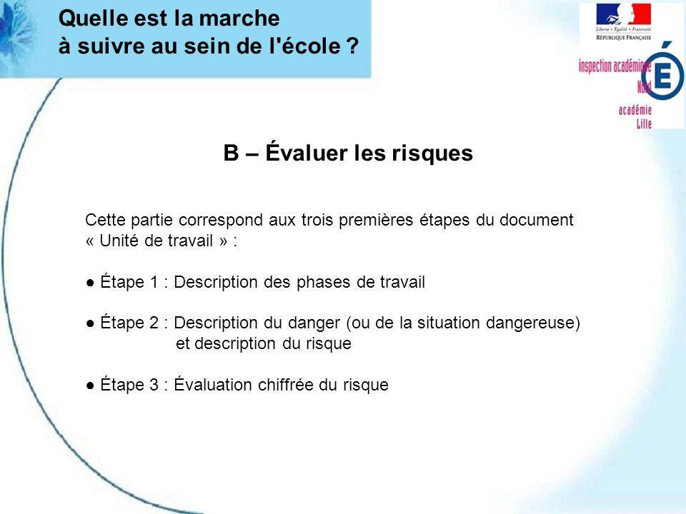 B – Évaluer les risques Cette partie correspond aux trois premières étapes du document « Unité de travail » : Étape 1 : Description des phases de trav