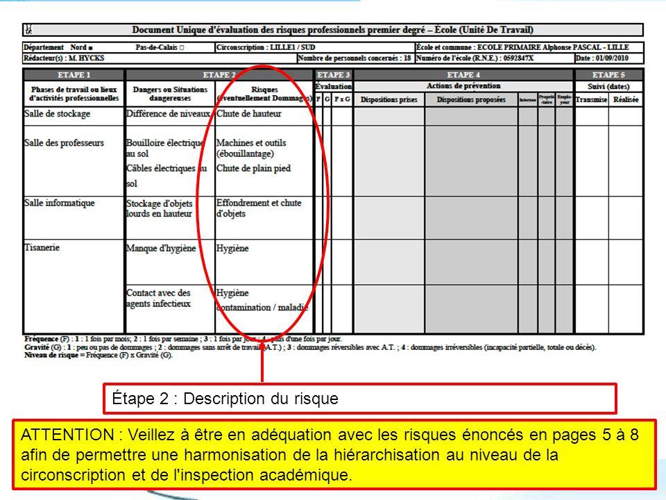 Étape 2 : Description du risque ATTENTION : Veillez à être en adéquation avec les risques énoncés en pages 5 à 8 afin de permettre une harmonisation de la hiérarchisation au niveau de la circonscription et de l inspection académique.