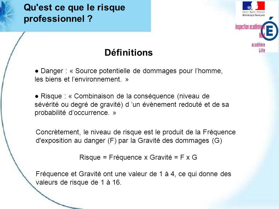 Définitions Danger : « Source potentielle de dommages pour lhomme, les biens et lenvironnement. » Risque : « Combinaison de la conséquence (niveau de