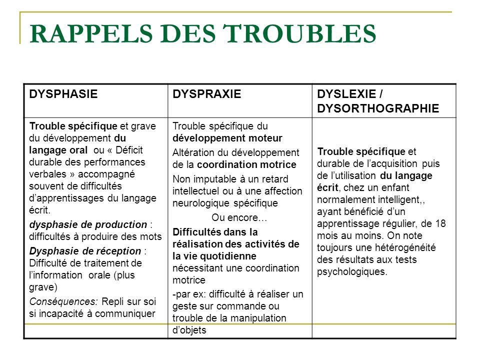 RAPPELS DES TROUBLES DYSPHASIEDYSPRAXIEDYSLEXIE / DYSORTHOGRAPHIE Trouble spécifique et grave du développement du langage oral ou « Déficit durable de