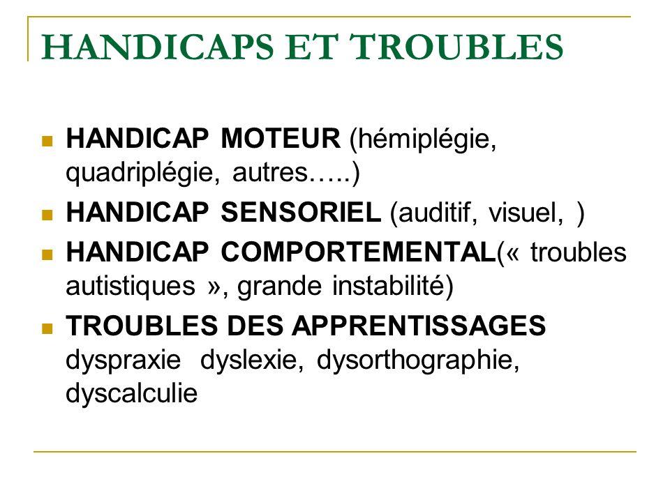 HANDICAPS ET TROUBLES HANDICAP MOTEUR (hémiplégie, quadriplégie, autres…..) HANDICAP SENSORIEL (auditif, visuel, ) HANDICAP COMPORTEMENTAL(« troubles