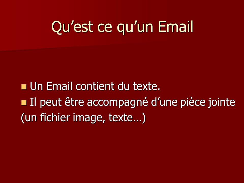Quest ce quun Email Un Email contient du texte. Un Email contient du texte. Il peut être accompagné dune pièce jointe Il peut être accompagné dune piè