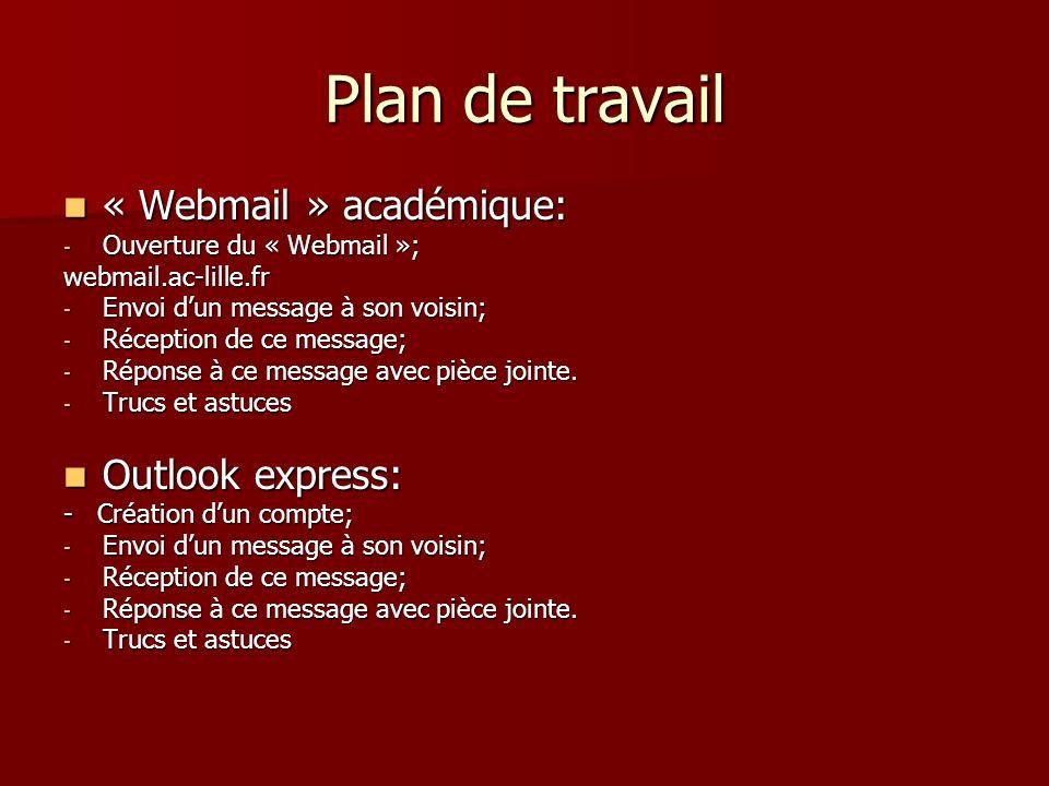 Plan de travail « Webmail » académique: « Webmail » académique: - Ouverture du « Webmail »; webmail.ac-lille.fr - Envoi dun message à son voisin; - Ré