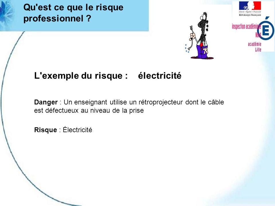 L'exemple du risque : électricité Qu'est ce que le risque professionnel ? Danger : Un enseignant utilise un rétroprojecteur dont le câble est défectue