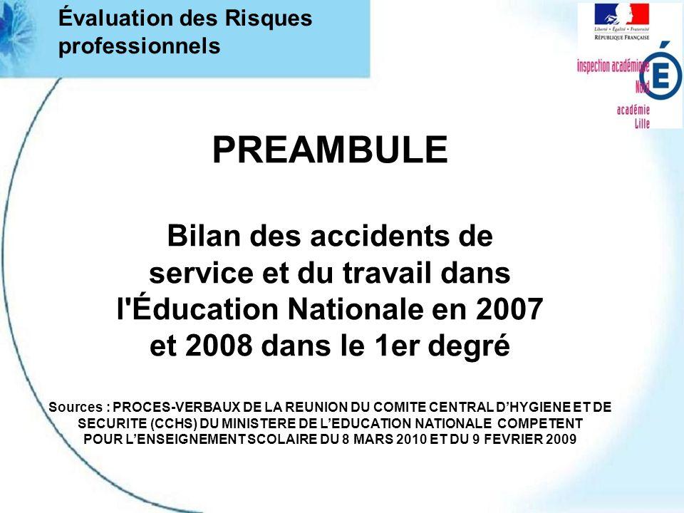 PREAMBULE Bilan des accidents de service et du travail dans l'Éducation Nationale en 2007 et 2008 dans le 1er degré Sources : PROCES-VERBAUX DE LA REU