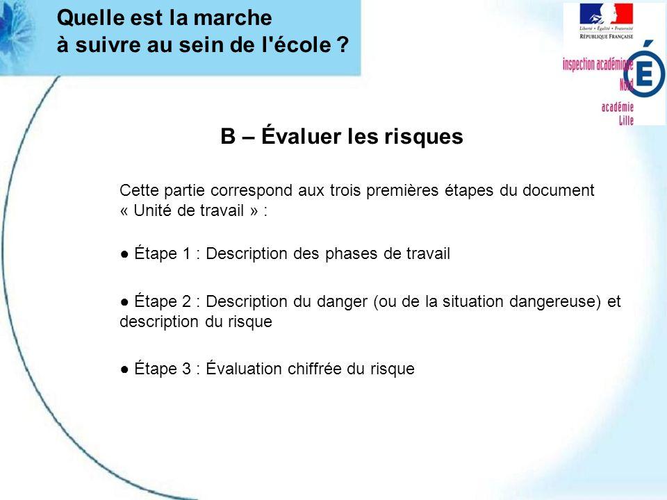 B – Évaluer les risques Quelle est la marche à suivre au sein de l'école ? Cette partie correspond aux trois premières étapes du document « Unité de t