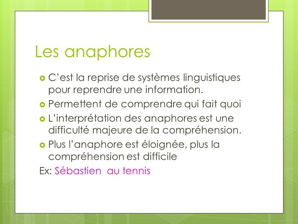 Les anaphores Cest la reprise de systèmes linguistiques pour reprendre une information.