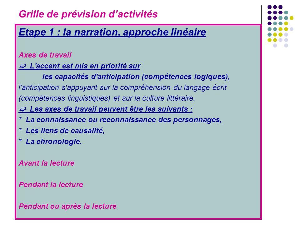 Etape 1 : la narration, approche linéaire Axes de travail L'accent est mis en priorité sur les capacités d'anticipation (compétences logiques), l'anti