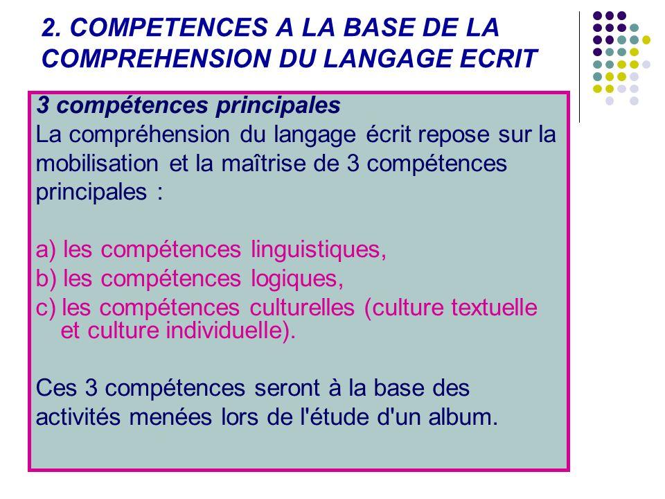 2. COMPETENCES A LA BASE DE LA COMPREHENSION DU LANGAGE ECRIT 3 compétences principales La compréhension du langage écrit repose sur la mobilisation e