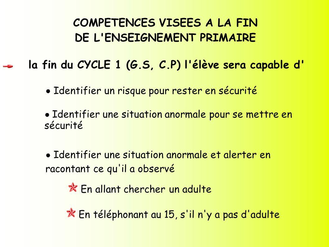 COMPETENCES VISEES A LA FIN DE L'ENSEIGNEMENT PRIMAIRE A la fin du CYCLE 1 (G.S, C.P) l'élève sera capable d' Identifier un risque pour rester en sécu