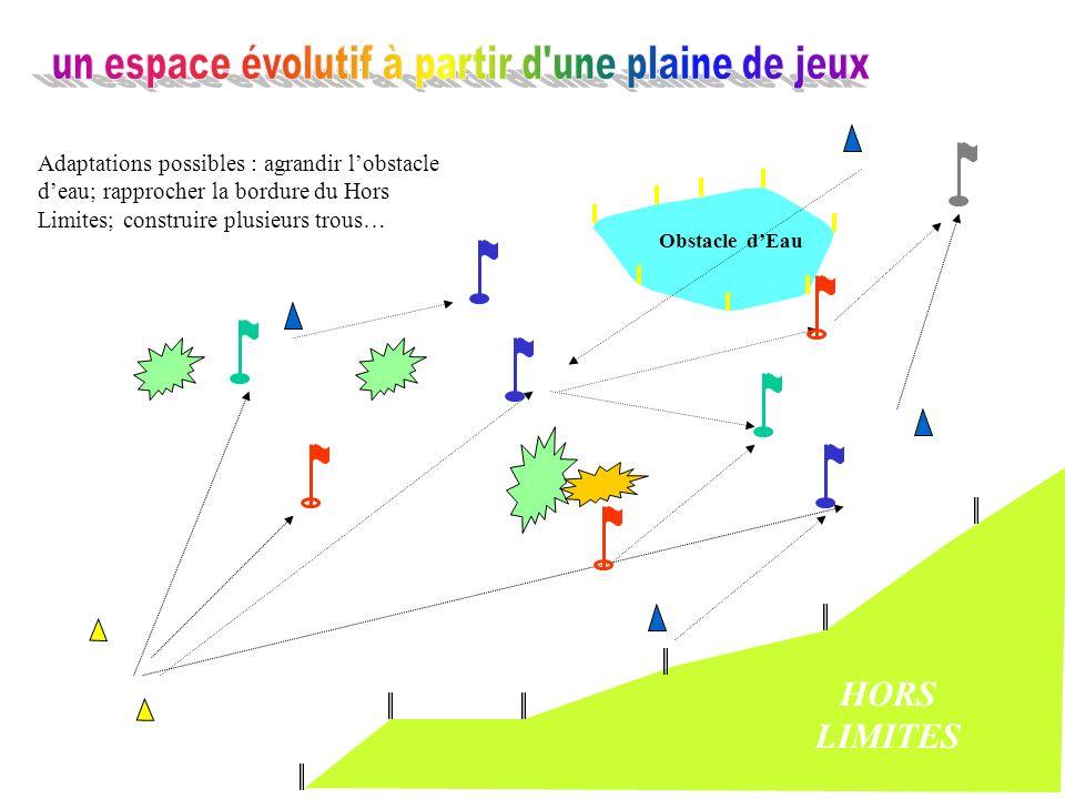 HORS LIMITES Obstacle dEau Adaptations possibles : agrandir lobstacle deau; rapprocher la bordure du Hors Limites; construire plusieurs trous…