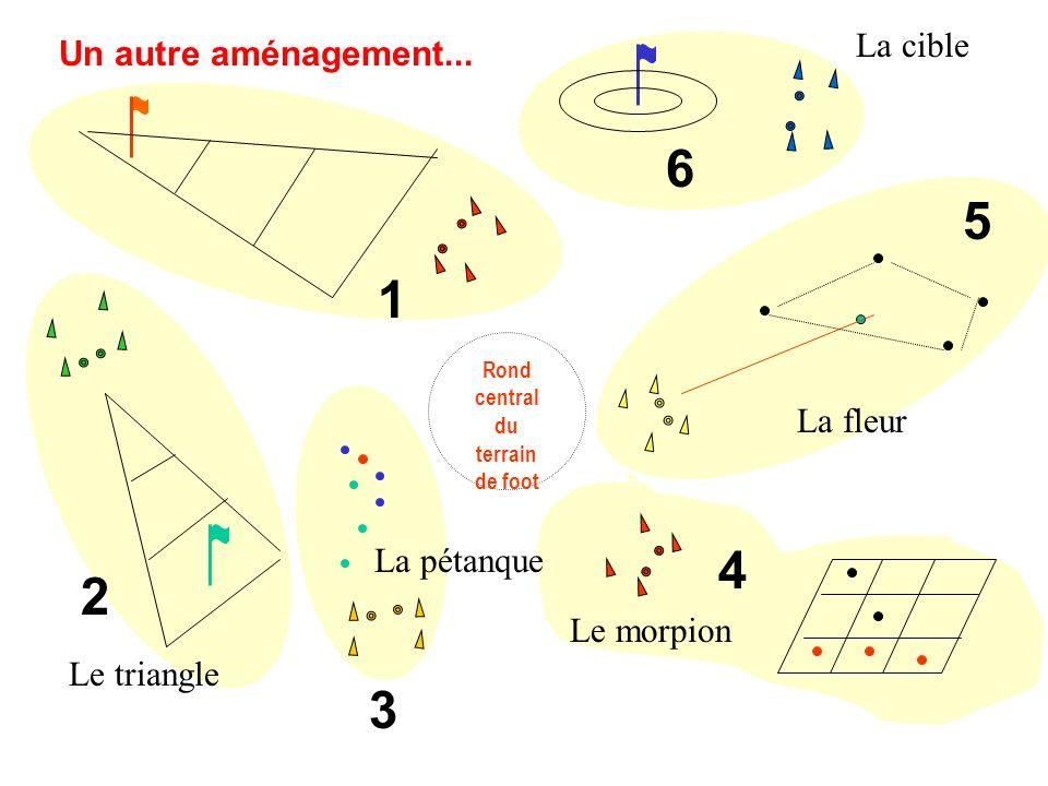 Rond central du terrain de foot La fleur Le morpion Le triangle La cible La pétanque Un autre aménagement... 6 1 2 3 4 5