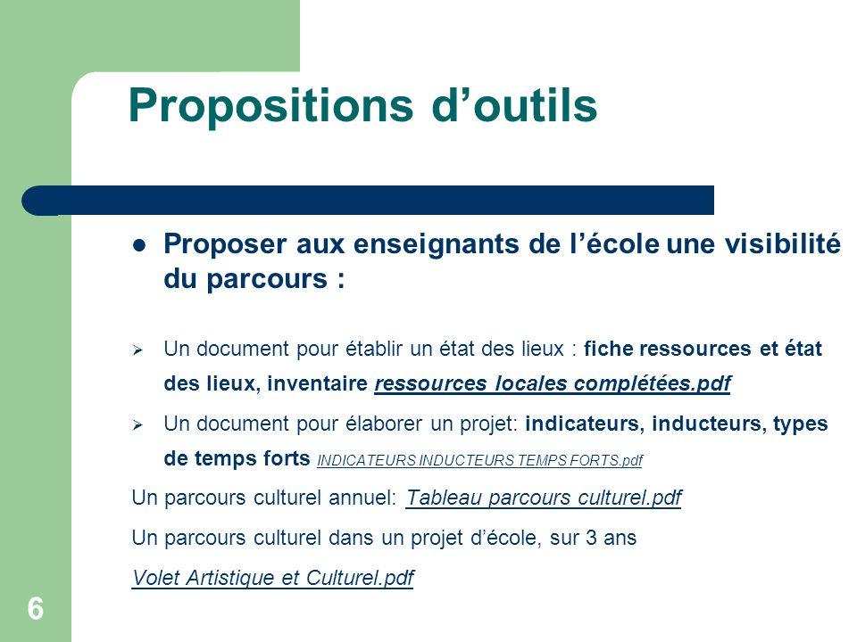 6 Propositions doutils Proposer aux enseignants de lécole une visibilité du parcours : Un document pour établir un état des lieux : fiche ressources e