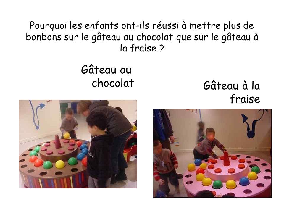 Pourquoi les enfants ont-ils réussi à mettre plus de bonbons sur le gâteau au chocolat que sur le gâteau à la fraise .