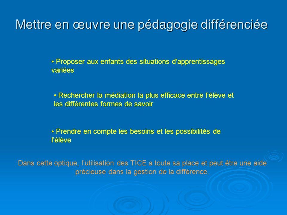 Mettre en œuvre une pédagogie différenciée Proposer aux enfants des situations dapprentissages variées Rechercher la médiation la plus efficace entre