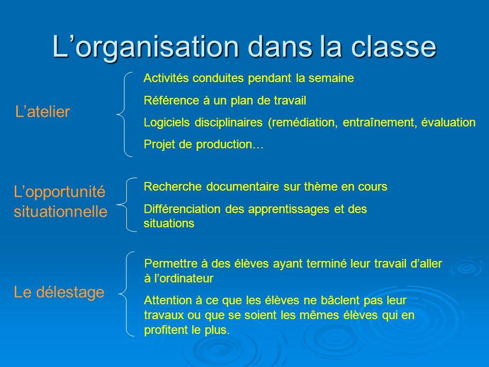 Lorganisation dans la classe Latelier Activités conduites pendant la semaine Référence à un plan de travail Logiciels disciplinaires (remédiation, ent